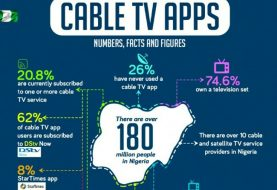 How DStv Beat Kwese, StarTimes To Most  Preferred TV Viewing App Spot