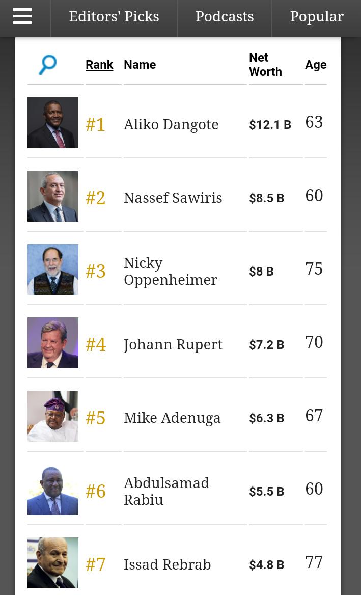 Forbes Liste Deutschland 2021